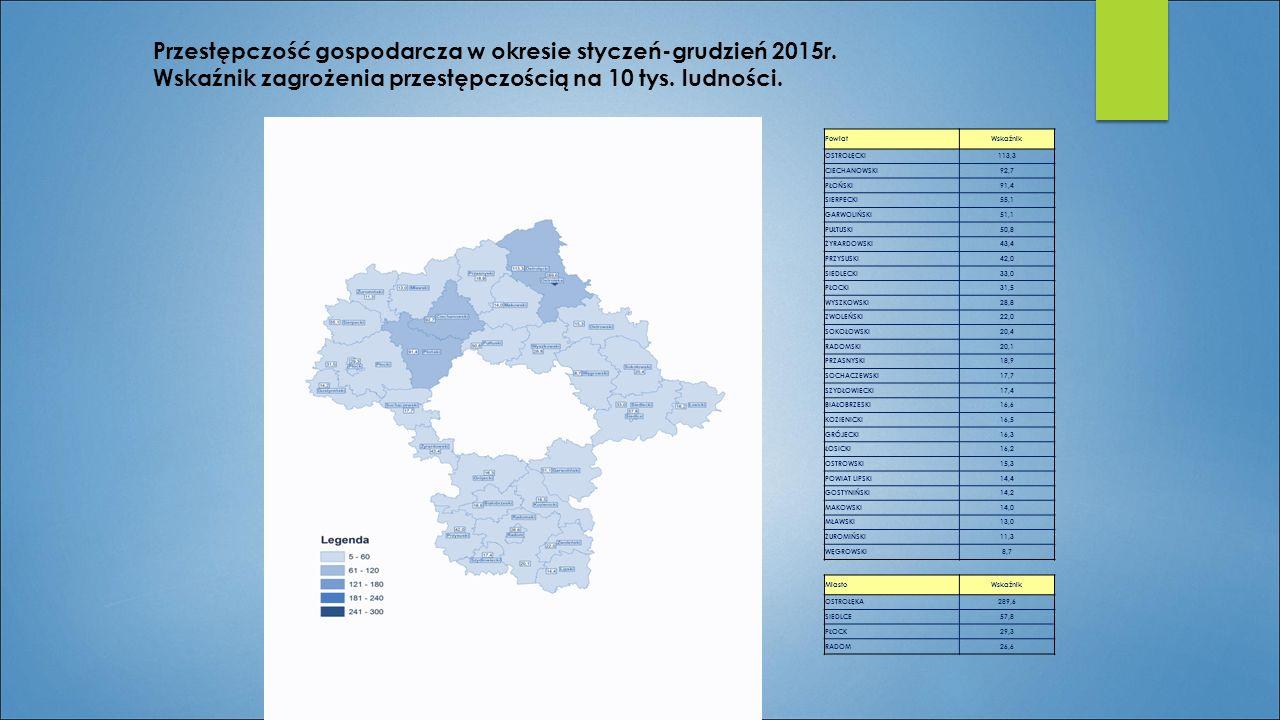 Przestępczość gospodarcza w okresie styczeń-grudzień 2015r