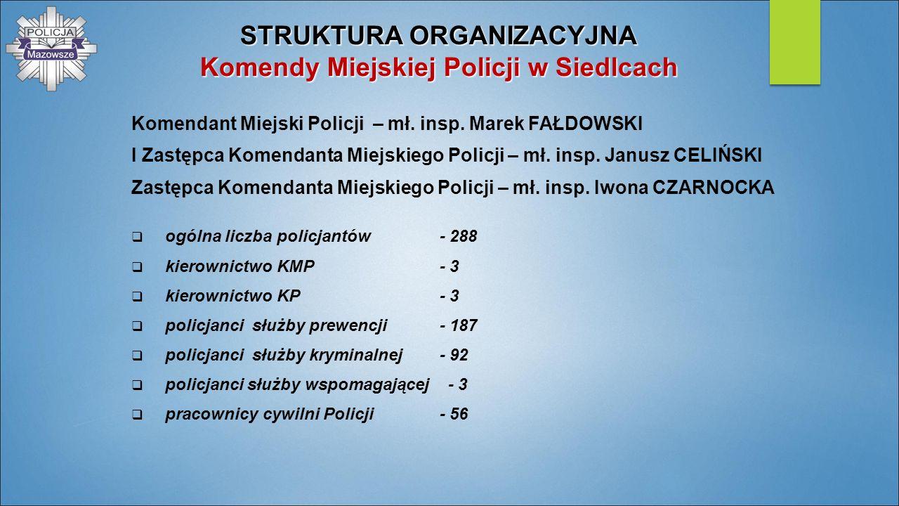 STRUKTURA ORGANIZACYJNA Komendy Miejskiej Policji w Siedlcach