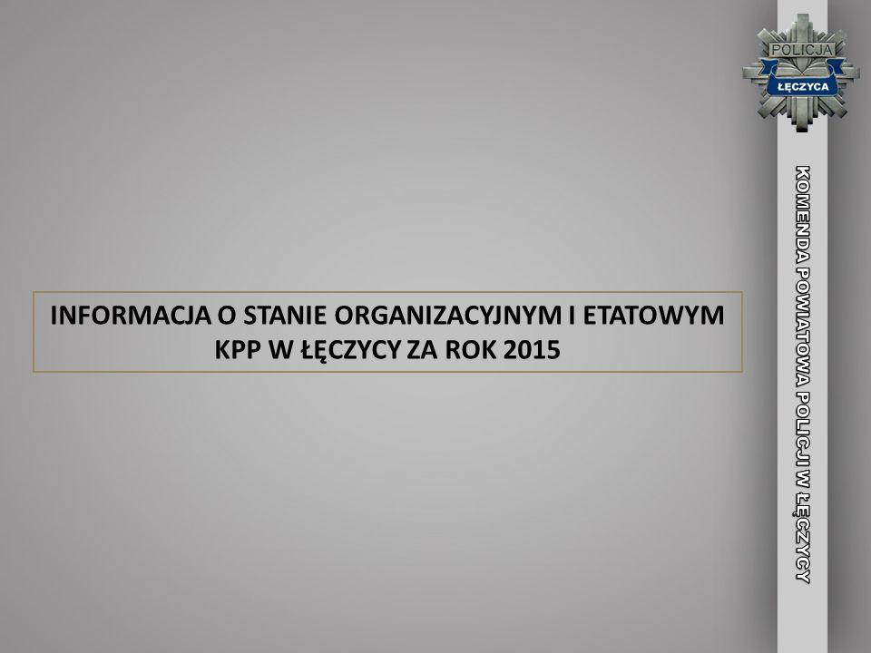 INFORMACJA O STANIE ORGANIZACYJNYM I ETATOWYM
