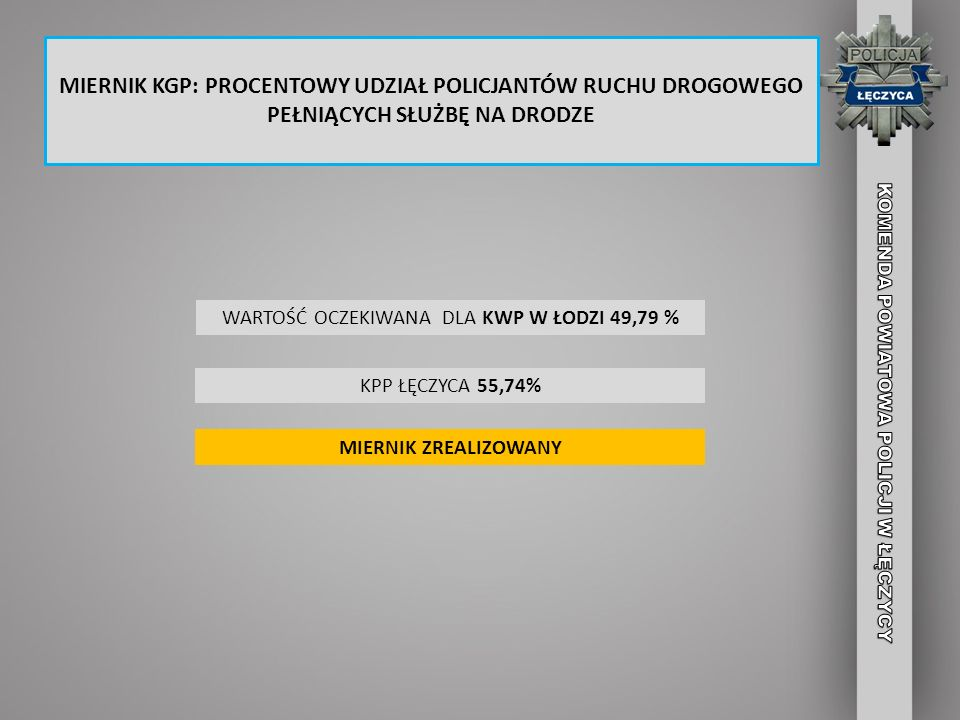 WARTOŚĆ OCZEKIWANA DLA KWP W ŁODZI 49,79 %