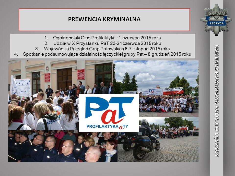 PREWENCJA KRYMINALNA Ogólnopolski Głos Profilaktyki – 1 czerwca 2015 roku. Udział w X Przystanku PaT 23-24 czerwca 2015 roku.