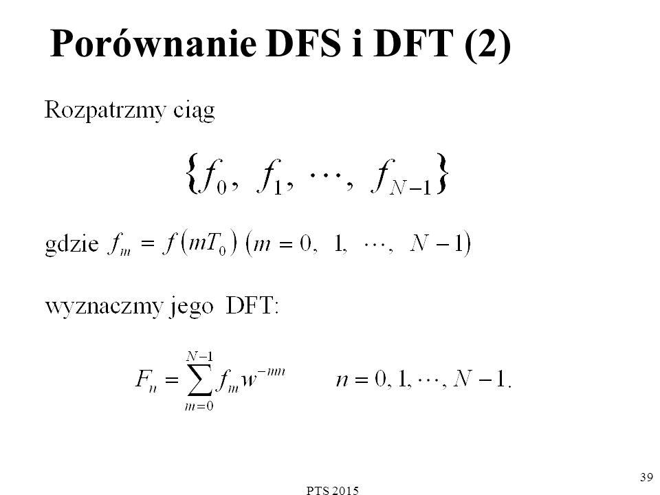Porównanie DFS i DFT (2) PTS 2015