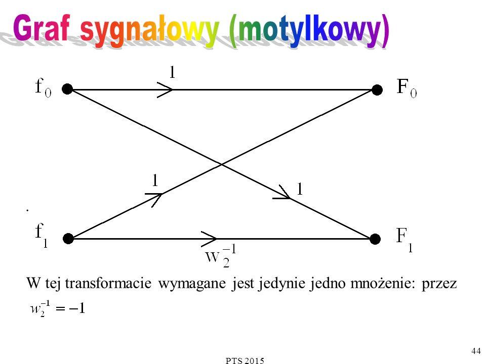 Graf sygnałowy (motylkowy)