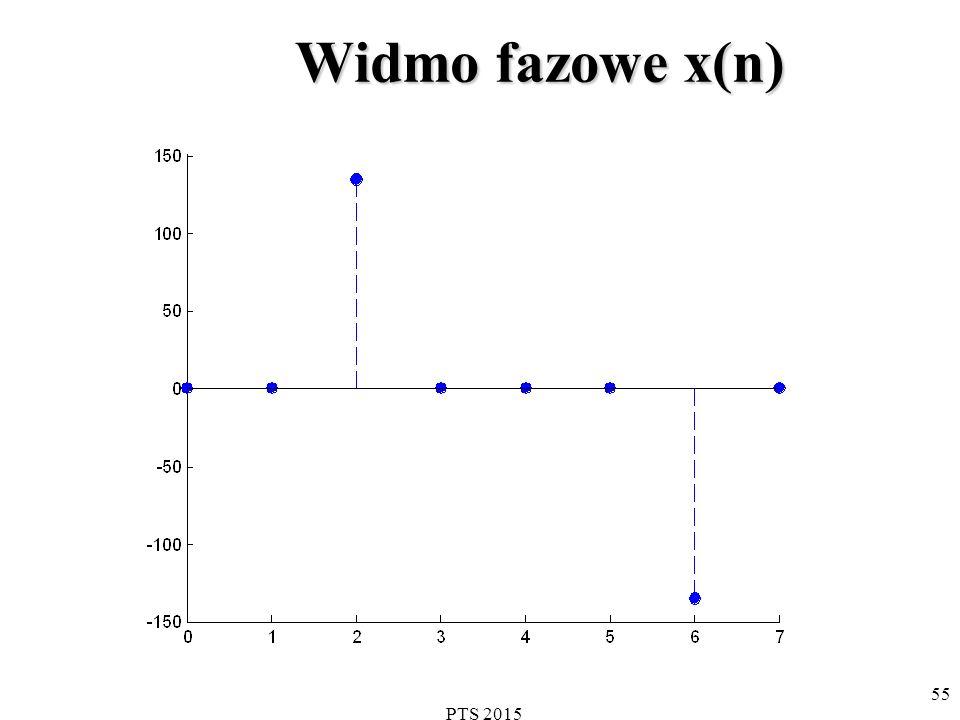 Widmo fazowe x(n) PTS 2015