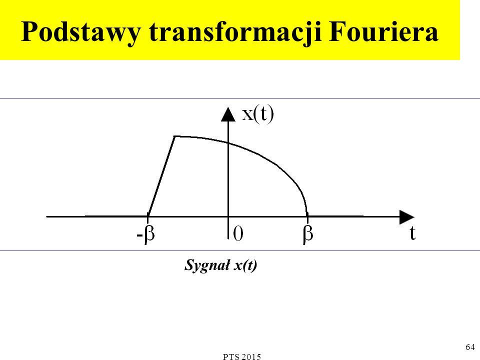Podstawy transformacji Fouriera