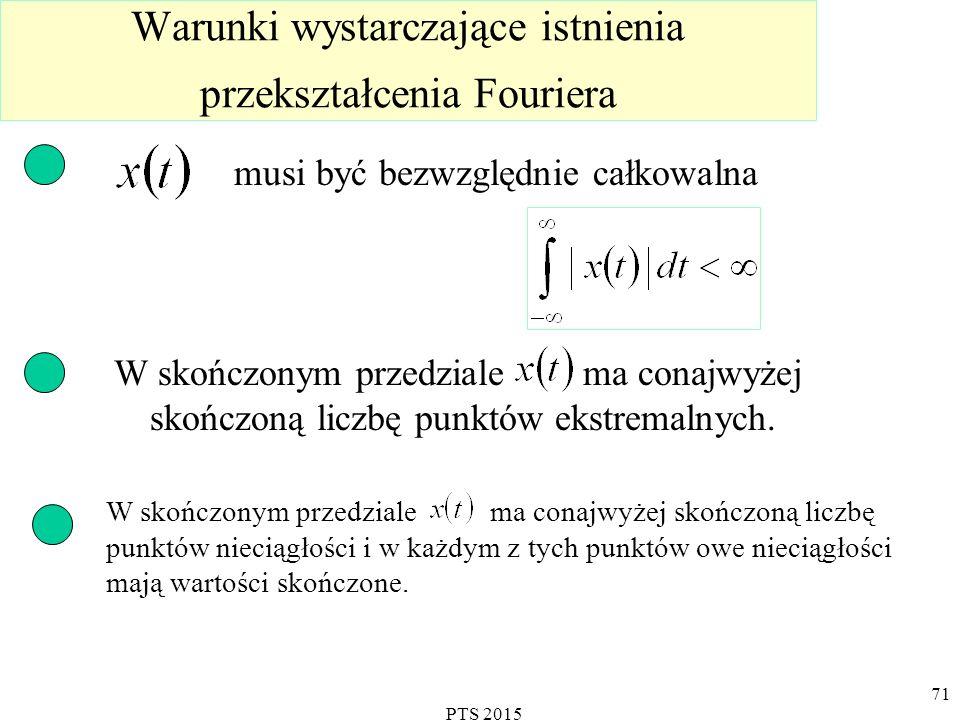 Warunki wystarczające istnienia przekształcenia Fouriera