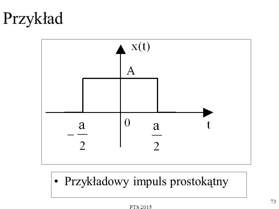Przykład Przykładowy impuls prostokątny PTS 2015