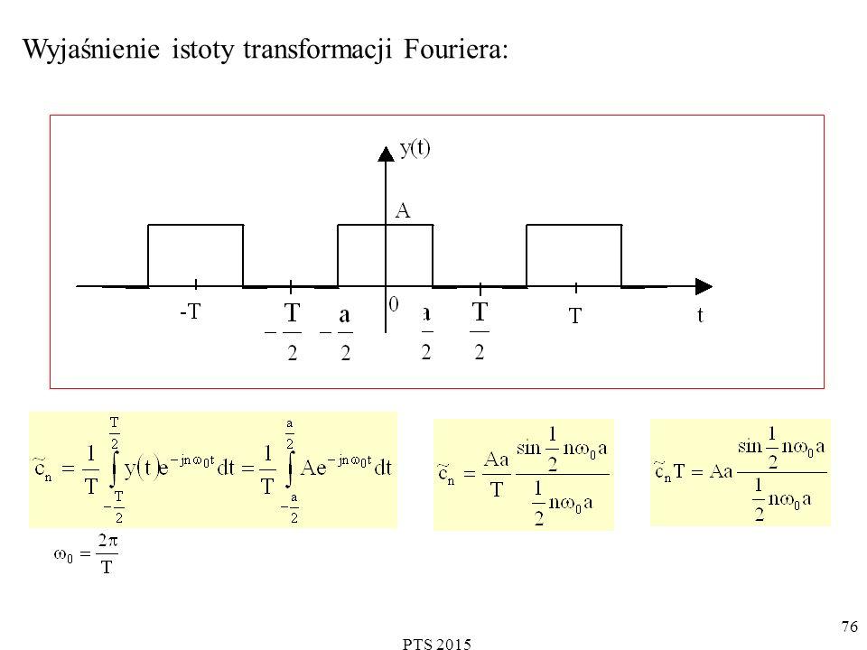 Wyjaśnienie istoty transformacji Fouriera: