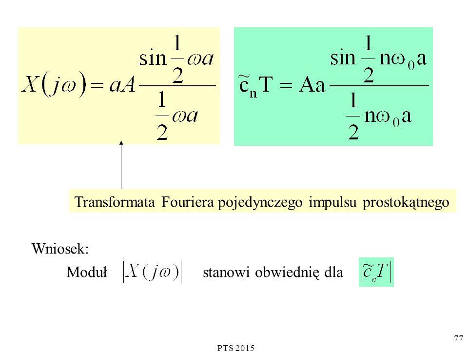 Transformata Fouriera pojedynczego impulsu prostokątnego