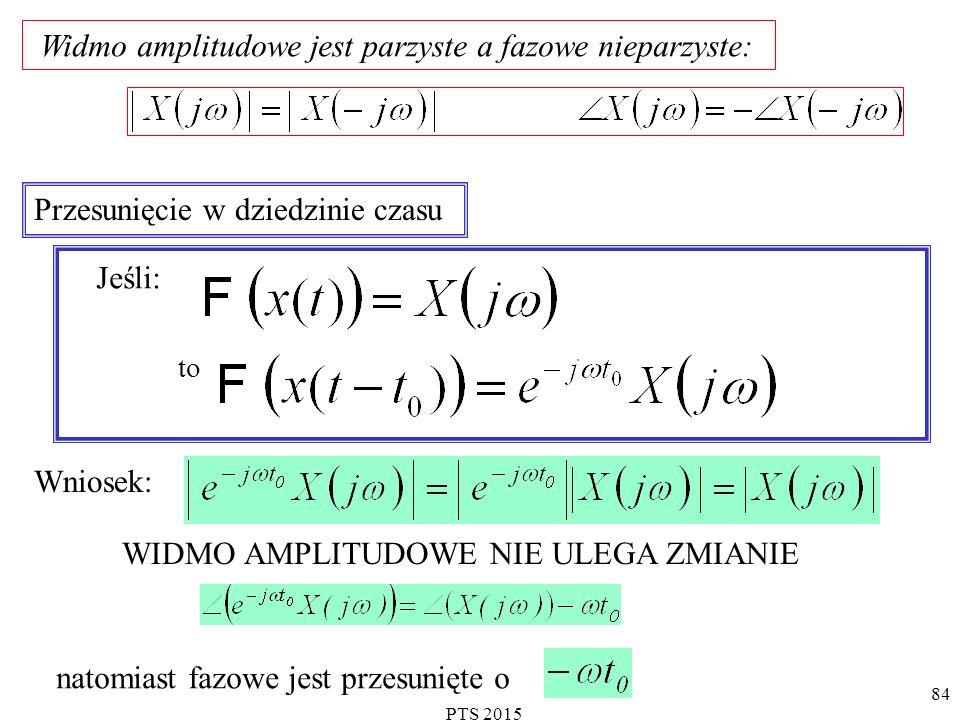 Widmo amplitudowe jest parzyste a fazowe nieparzyste: