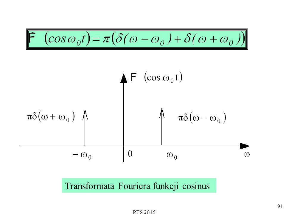 Transformata Fouriera funkcji cosinus