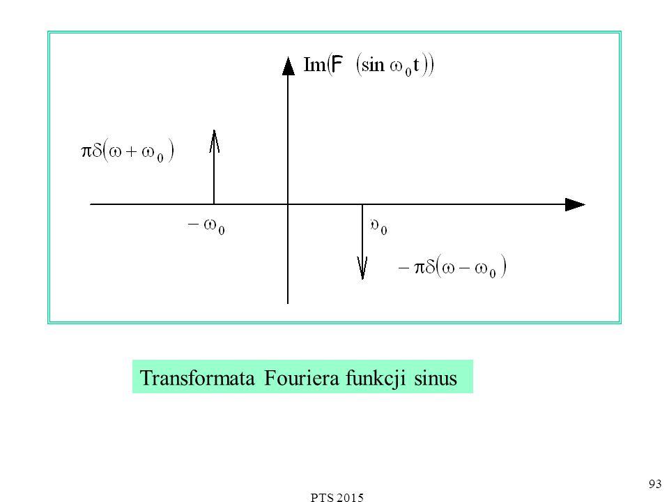 Transformata Fouriera funkcji sinus