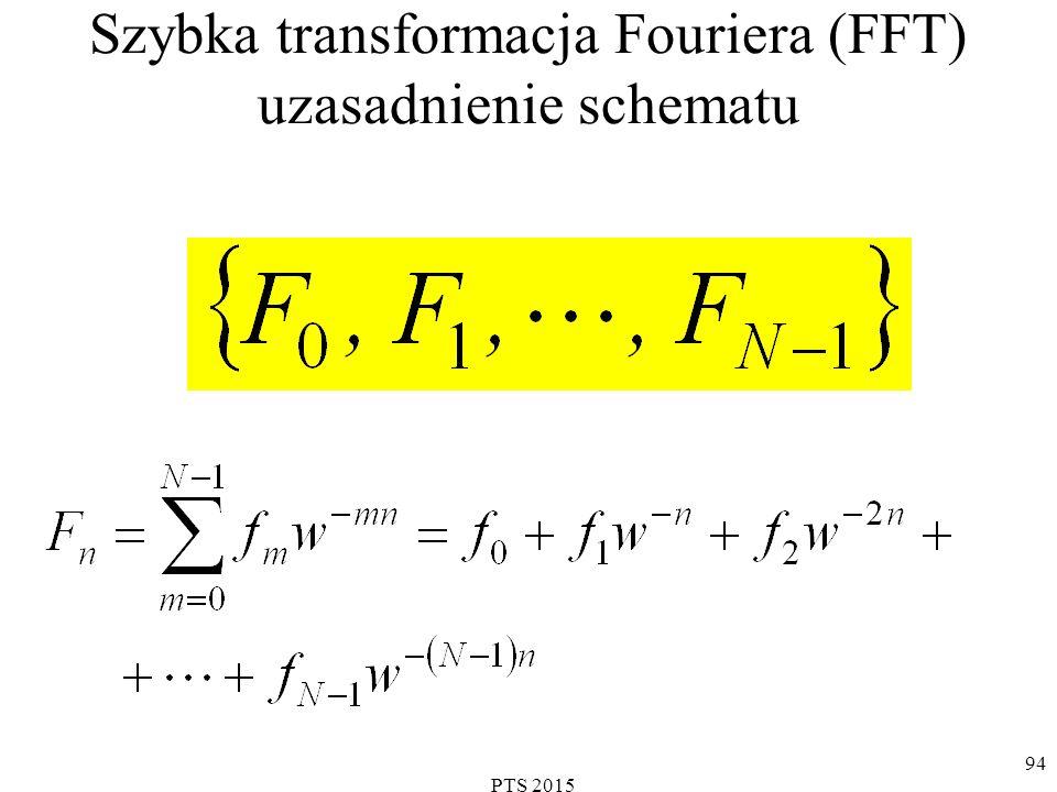 Szybka transformacja Fouriera (FFT) uzasadnienie schematu