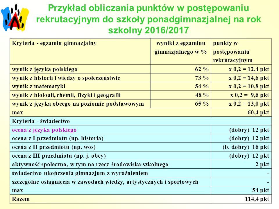 wyniki z egzaminu gimnazjalnego w %