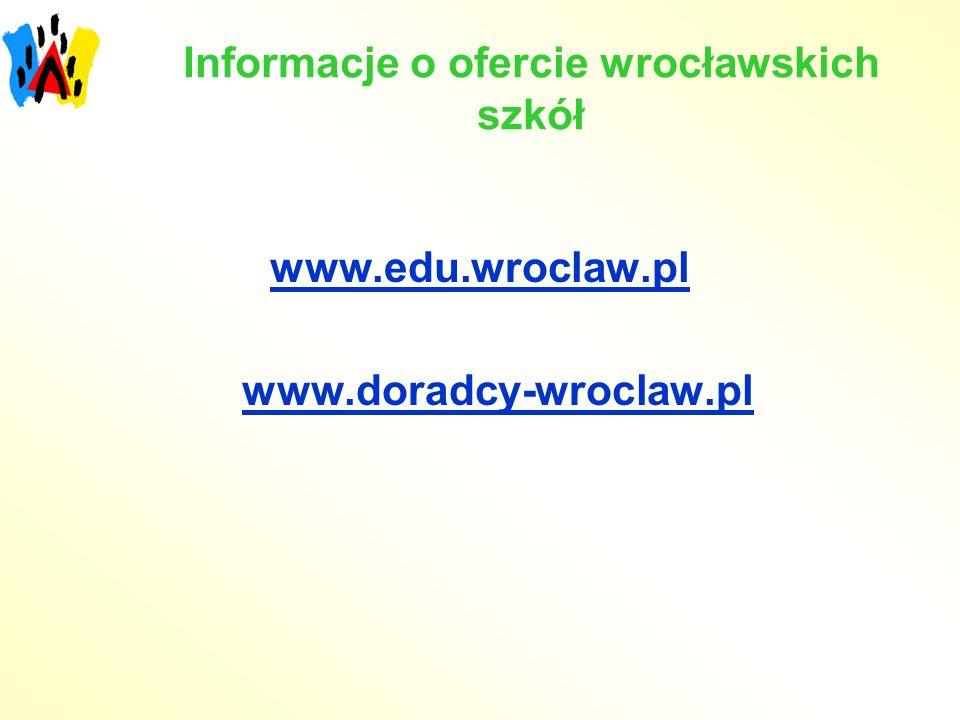 Informacje o ofercie wrocławskich szkół