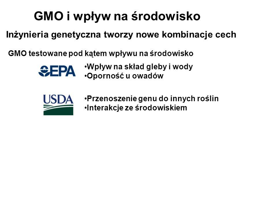GMO i wpływ na środowisko