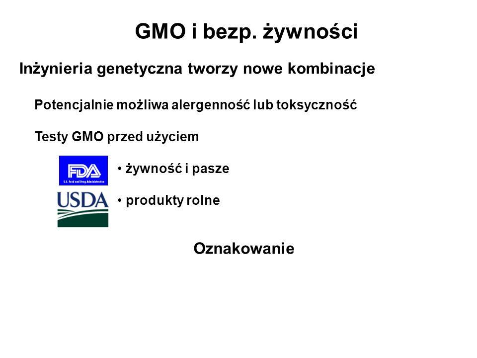 GMO i bezp. żywności Inżynieria genetyczna tworzy nowe kombinacje
