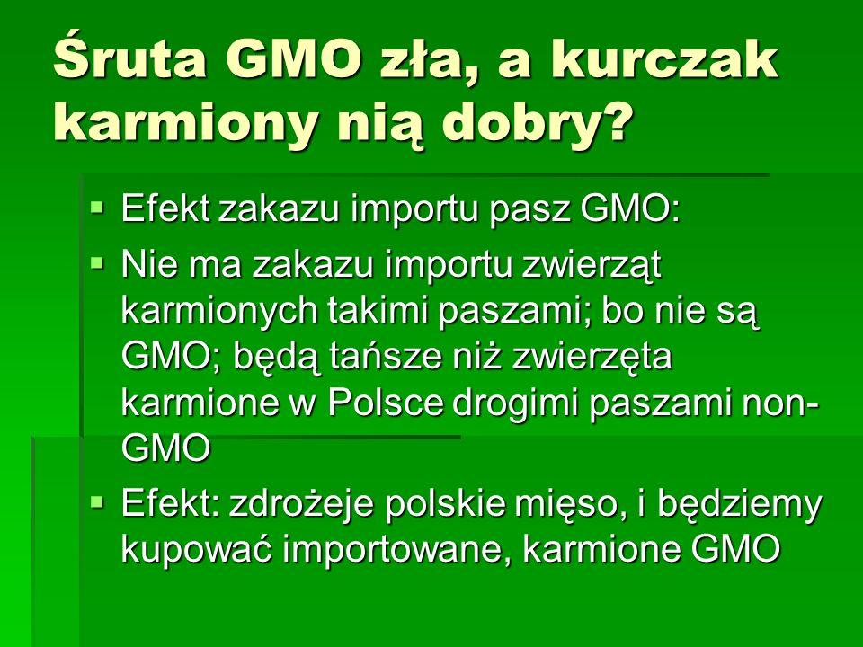 Śruta GMO zła, a kurczak karmiony nią dobry
