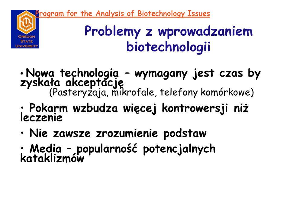 Problemy z wprowadzaniem biotechnologii