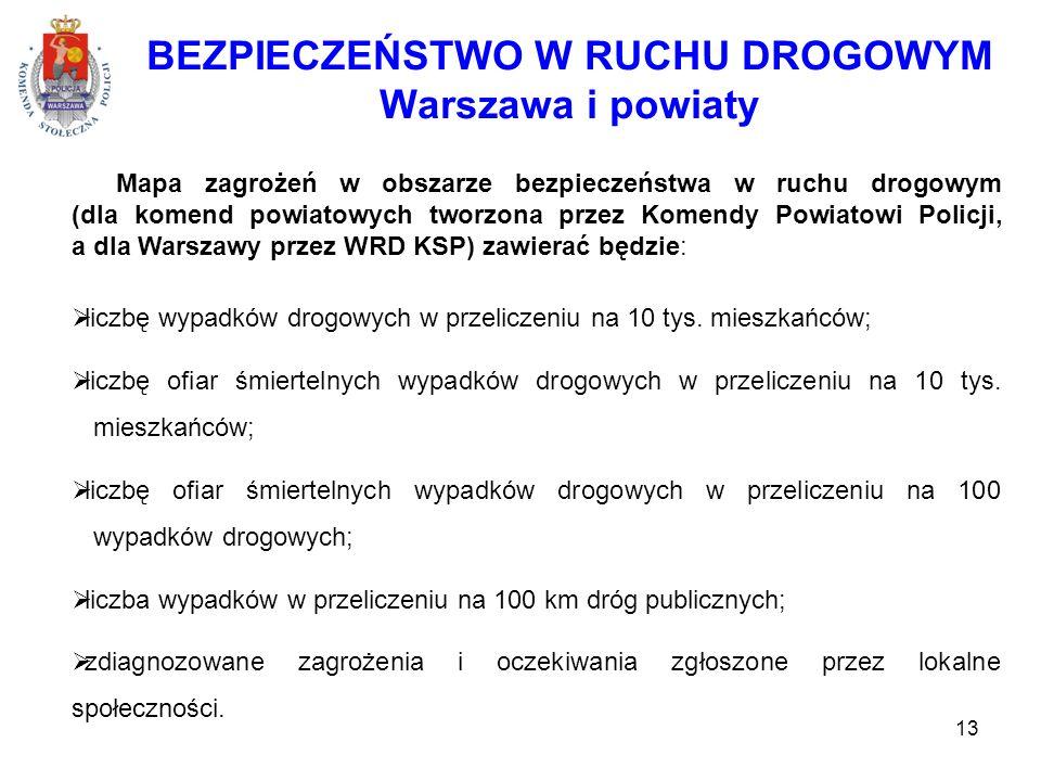 BEZPIECZEŃSTWO W RUCHU DROGOWYM Warszawa i powiaty