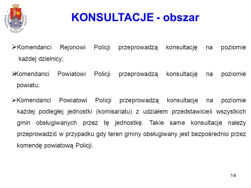KONSULTACJE - obszar Komendanci Rejonowi Policji przeprowadzą konsultację na poziomie każdej dzielnicy;