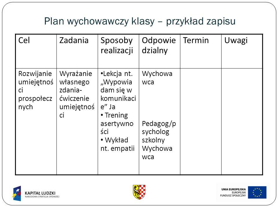 Plan wychowawczy klasy – przykład zapisu