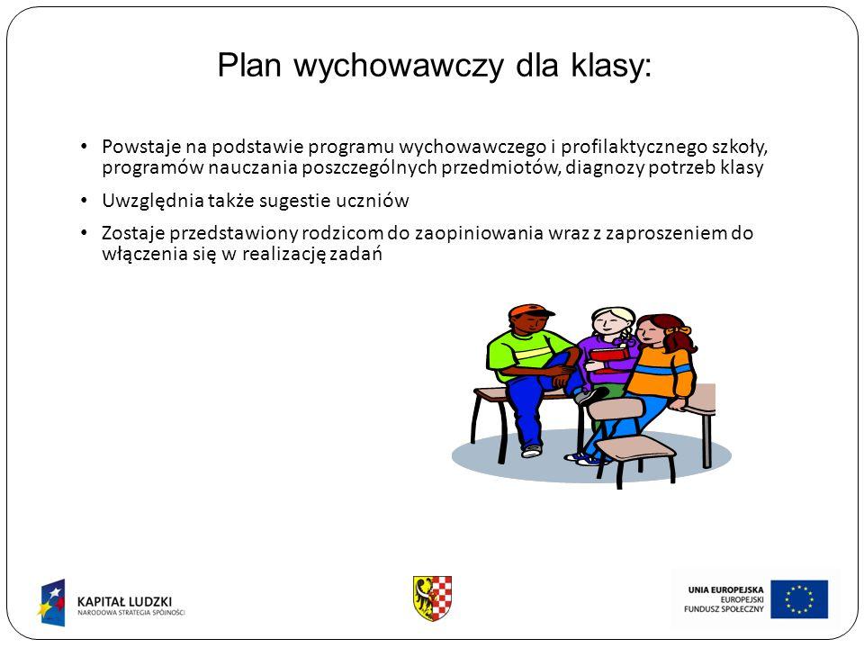Plan wychowawczy dla klasy: