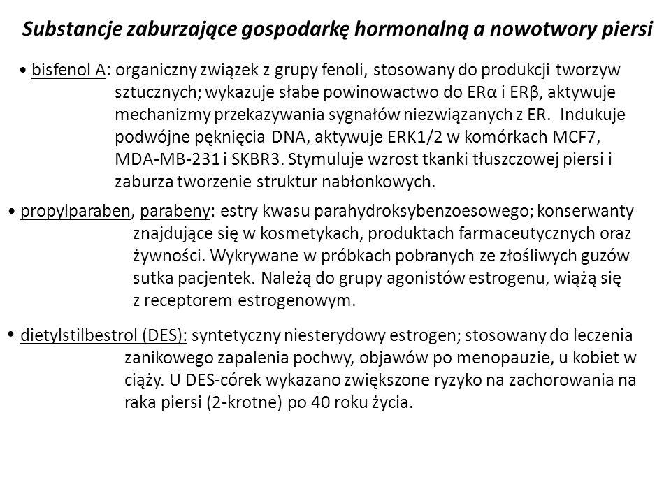Substancje zaburzające gospodarkę hormonalną a nowotwory piersi