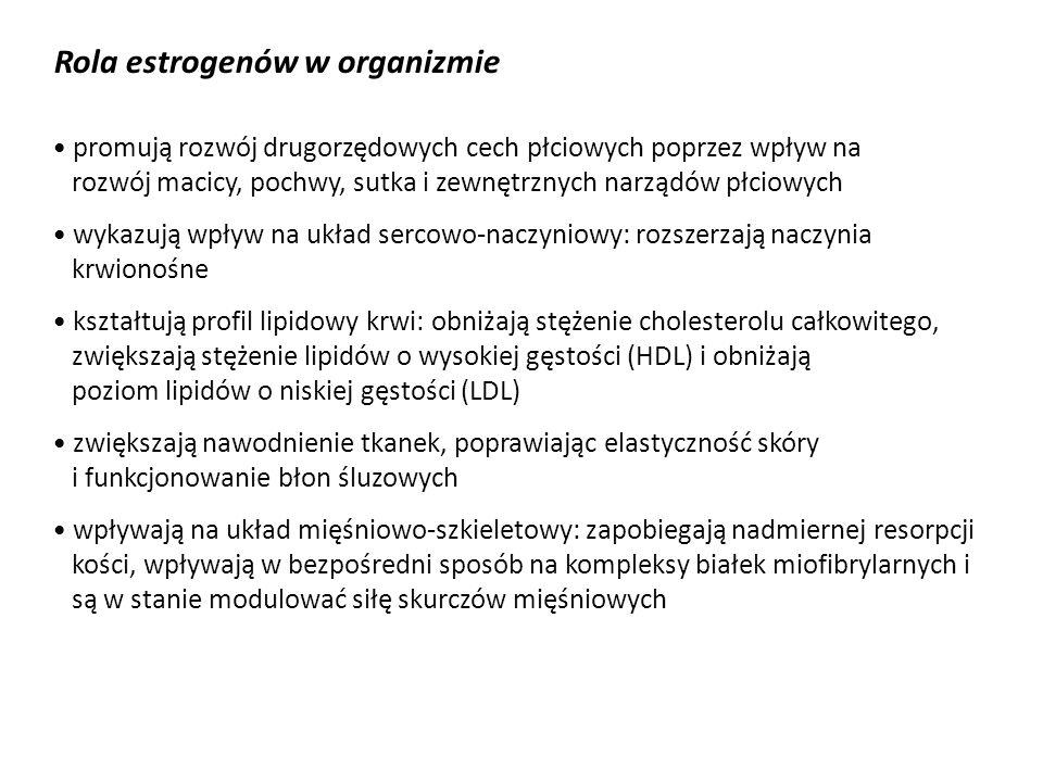 Rola estrogenów w organizmie