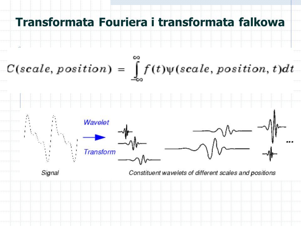 Transformata Fouriera i transformata falkowa