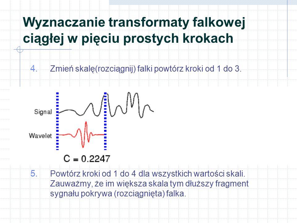 Wyznaczanie transformaty falkowej ciągłej w pięciu prostych krokach