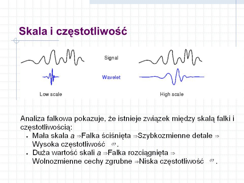 Skala i częstotliwość