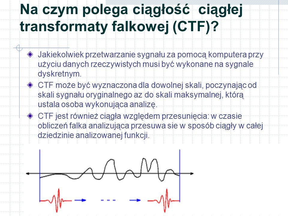 Na czym polega ciągłość ciągłej transformaty falkowej (CTF)