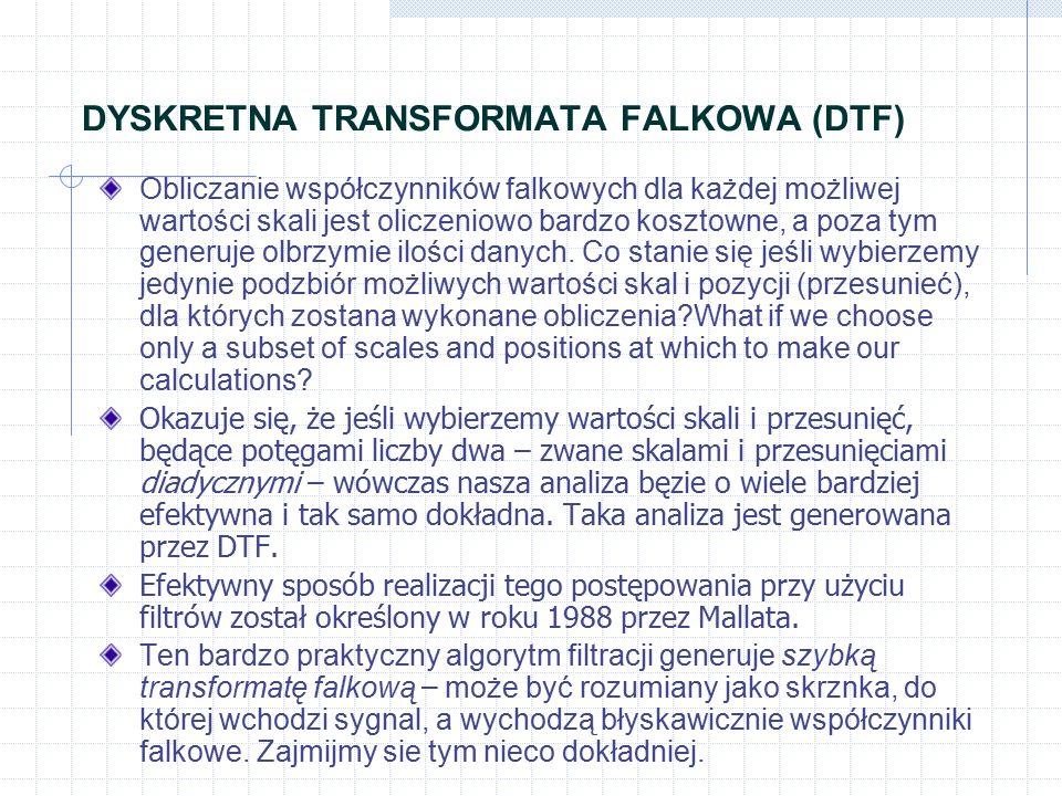 DYSKRETNA TRANSFORMATA FALKOWA (DTF)
