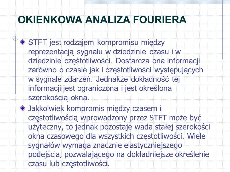 OKIENKOWA ANALIZA FOURIERA