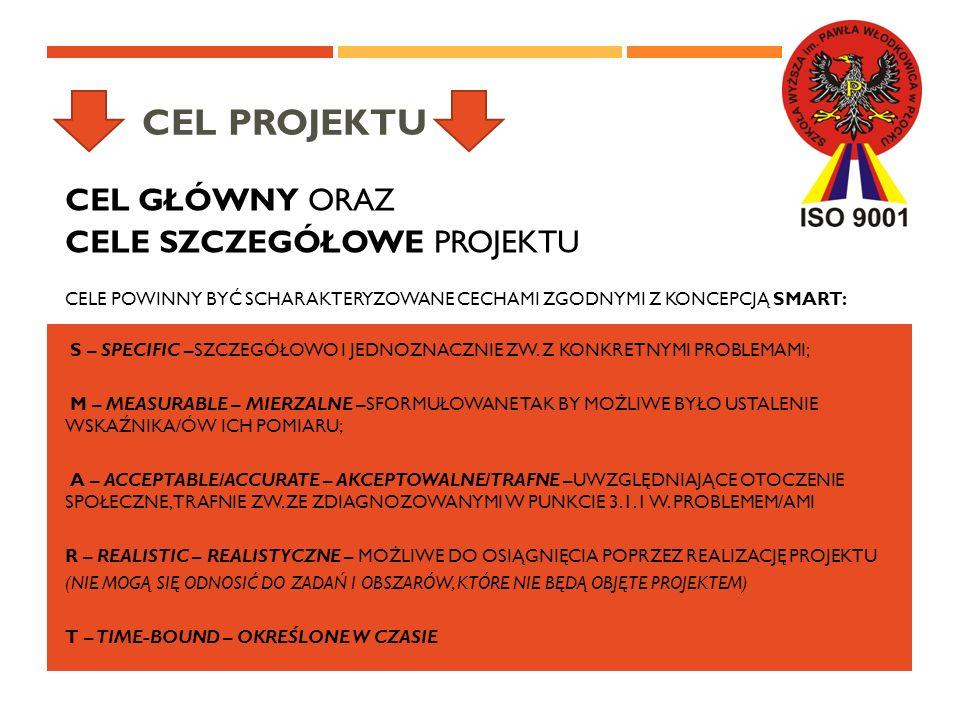 CEL PROJEKTU cel główny oraz cele szczegółowe projektu