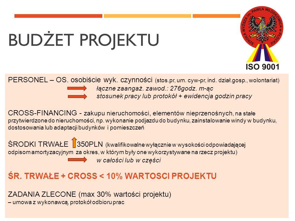Budżet projektu ŚR. TRWAŁE + CROSS < 10% WARTOSCI PROJEKTU