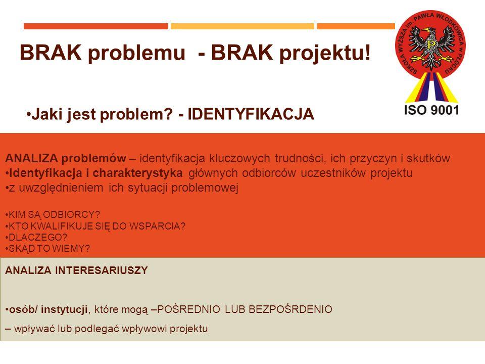 BRAK problemu - BRAK projektu!
