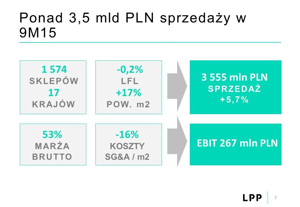 Ponad 3,5 mld PLN sprzedaży w 9M15