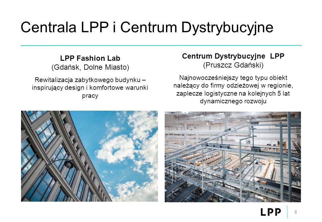 Centrala LPP i Centrum Dystrybucyjne