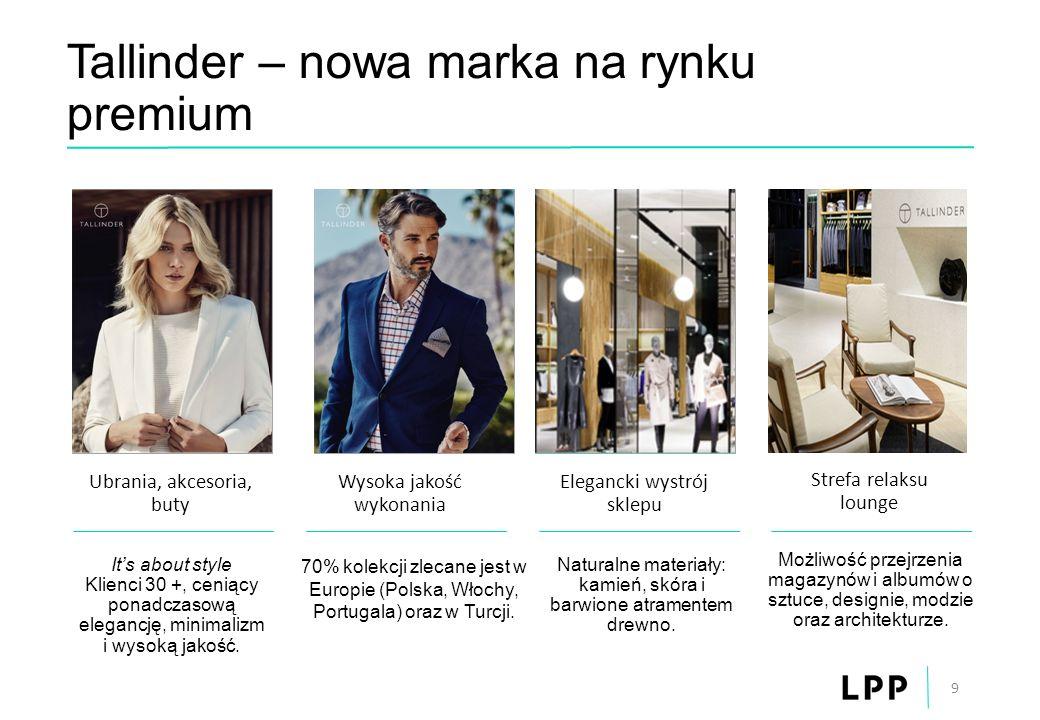 Tallinder – nowa marka na rynku premium
