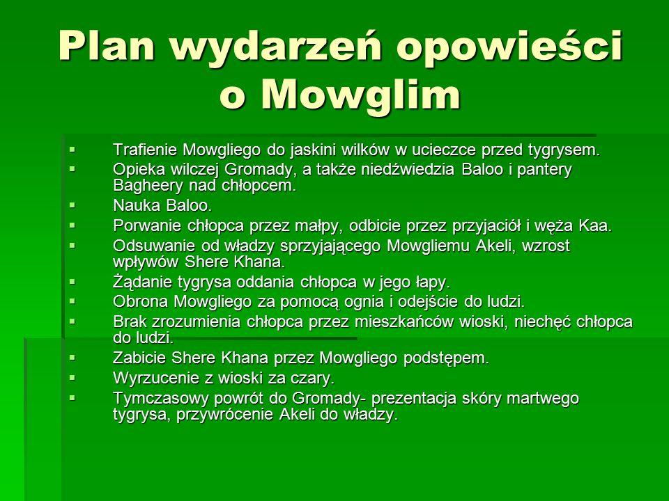 Plan wydarzeń opowieści o Mowglim