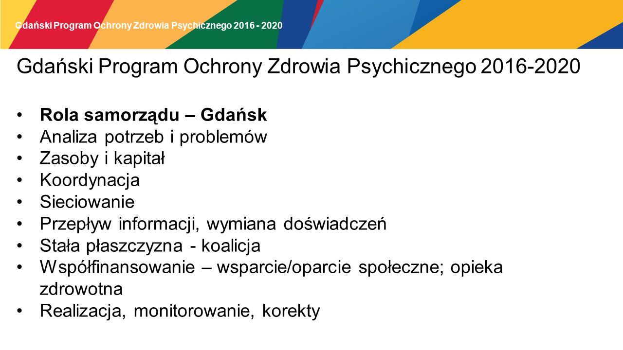 Gdański Program Ochrony Zdrowia Psychicznego 2016-2020