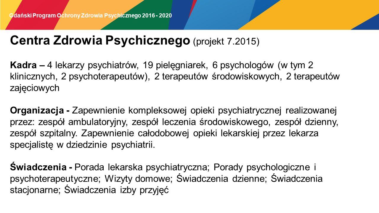 Centra Zdrowia Psychicznego (projekt 7.2015)