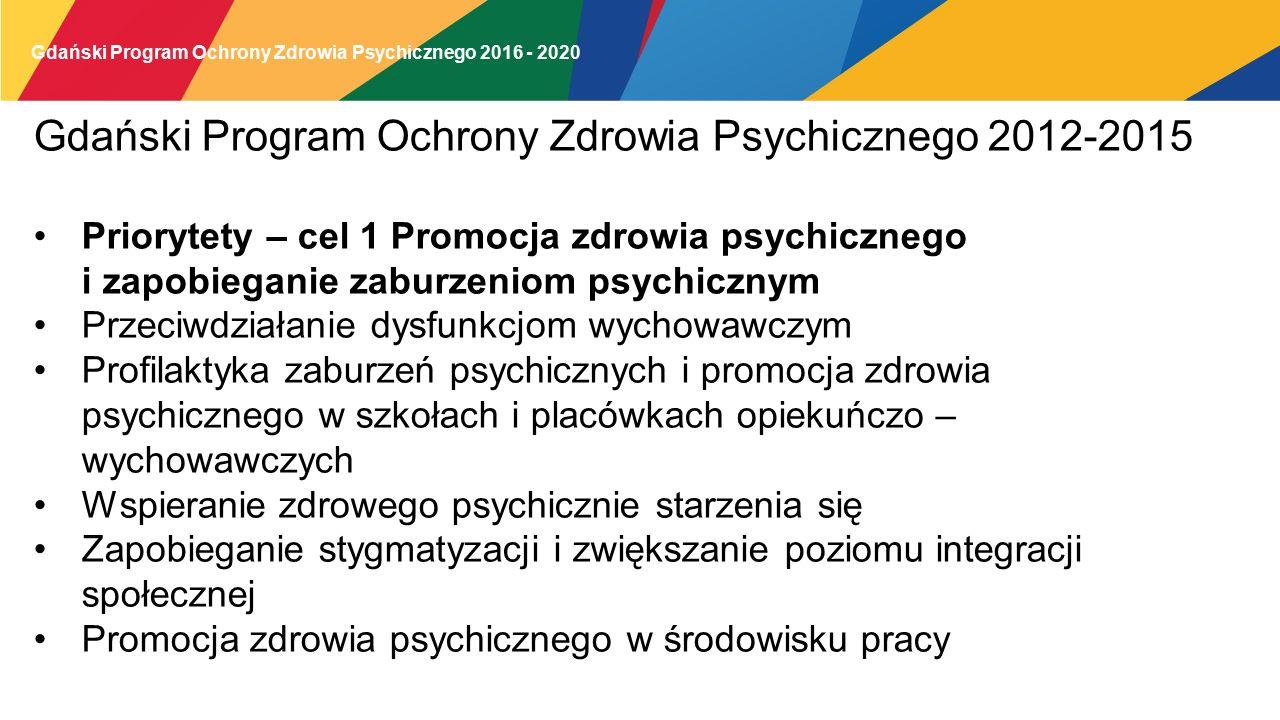 Gdański Program Ochrony Zdrowia Psychicznego 2012-2015