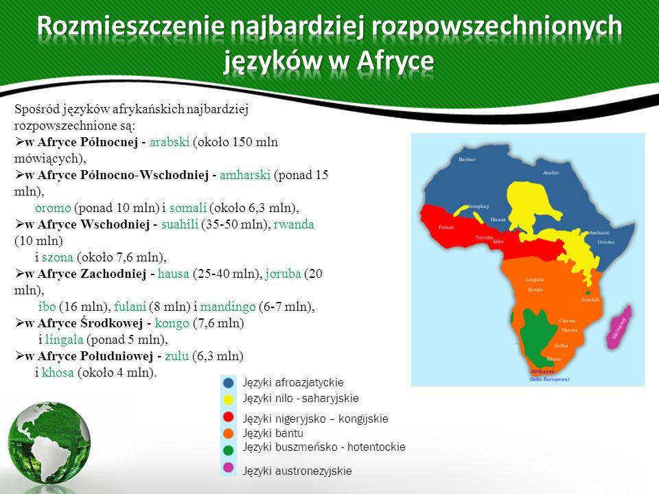 Rozmieszczenie najbardziej rozpowszechnionych języków w Afryce