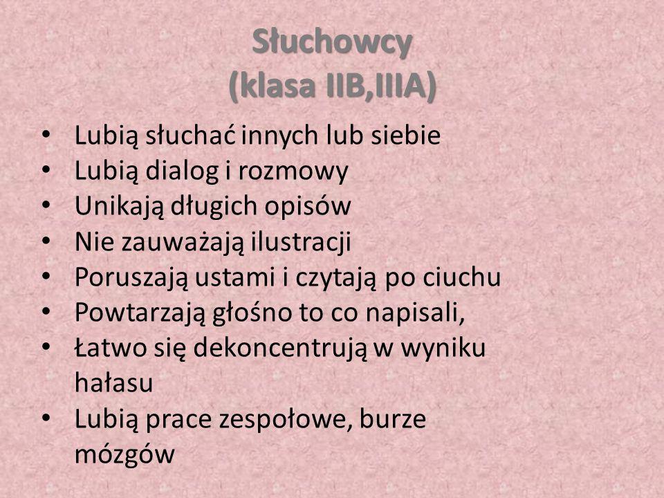 Słuchowcy (klasa IIB,IIIA)