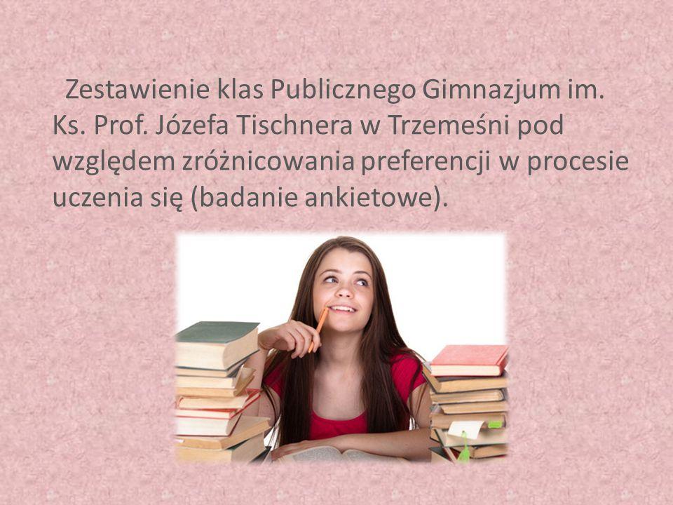 Zestawienie klas Publicznego Gimnazjum im. Ks. Prof