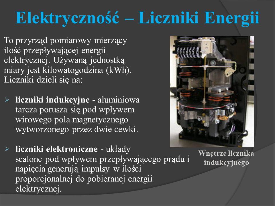 Elektryczność – Liczniki Energii