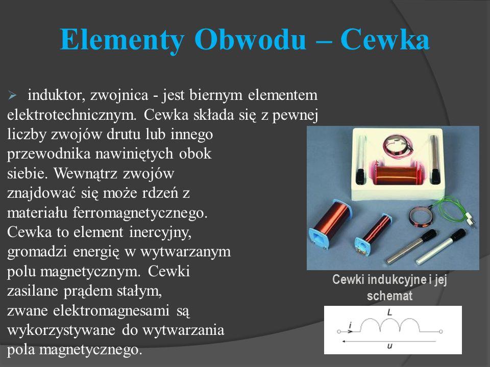 Elementy Obwodu – Cewka